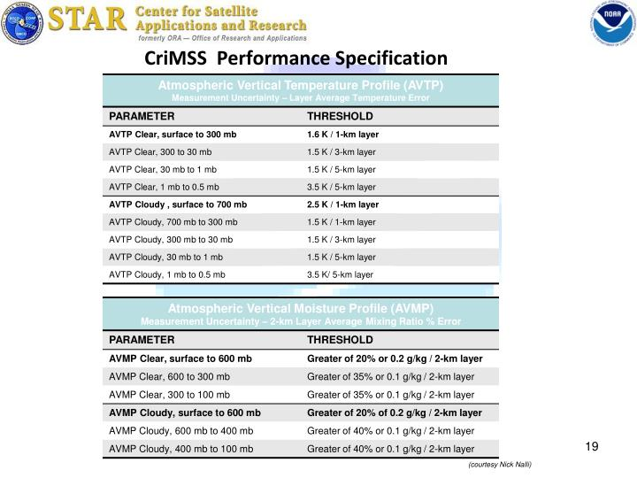 CriMSS  Performance Specification