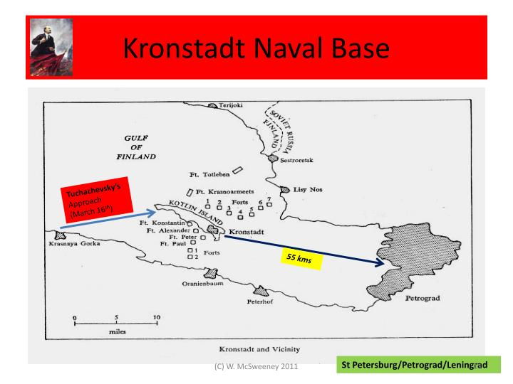 Kronstadt Naval Base