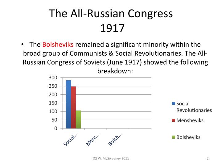 The All-Russian Congress