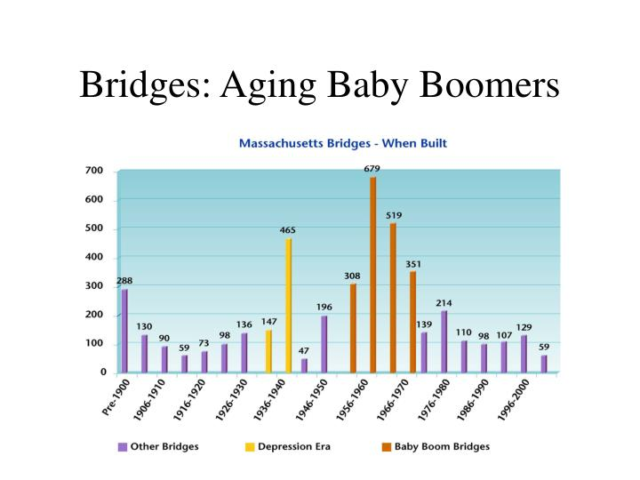 Bridges: Aging Baby Boomers