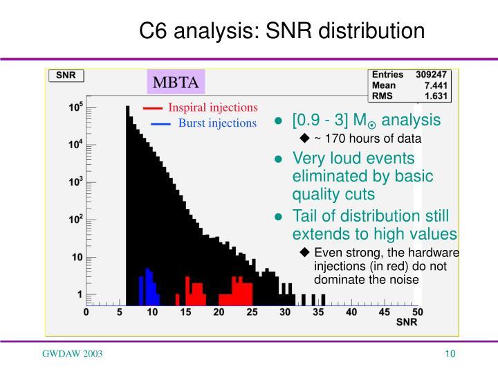 C6 analysis: SNR distribution