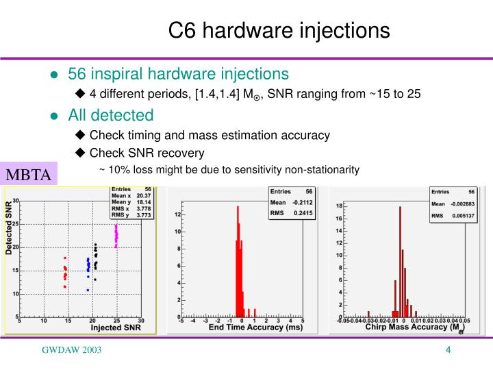 C6 hardware injections
