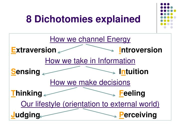 8 Dichotomies explained