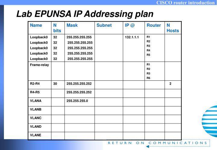 Lab EPUNSA IP Addressing plan