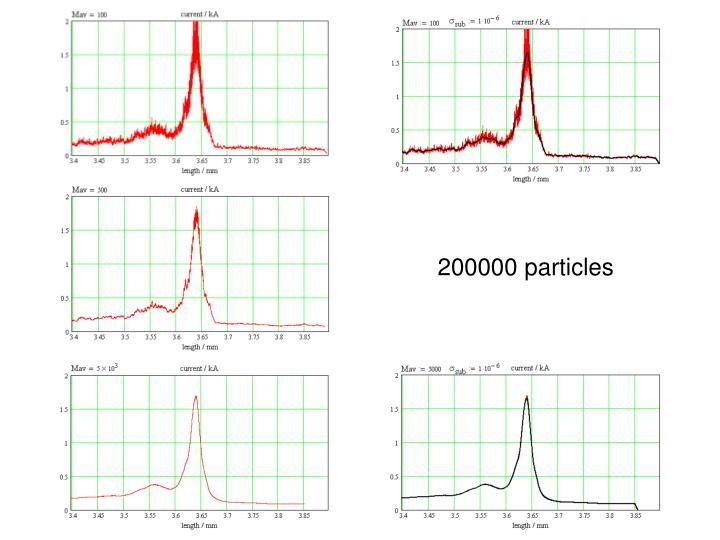 200000 particles