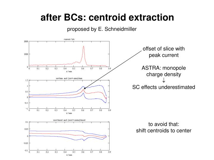 after BCs: centroid extraction