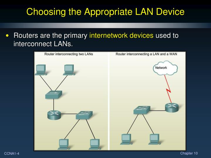 Choosing the Appropriate LAN Device