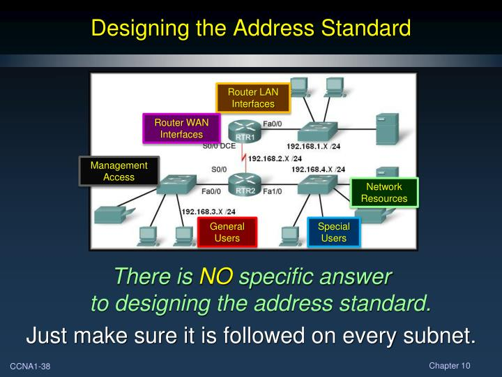 Designing the Address Standard