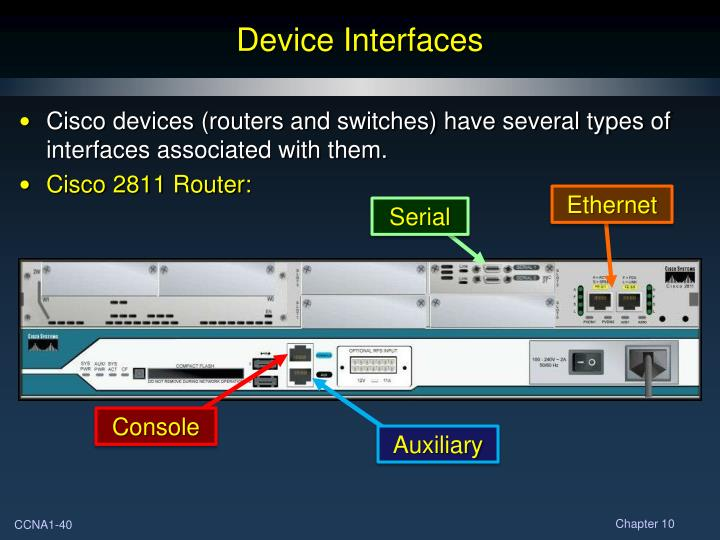 Device Interfaces