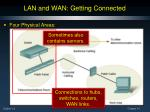 lan and wan getting connected2