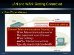 lan and wan getting connected4