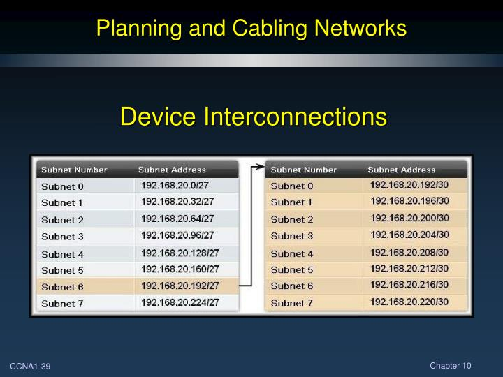 Planning and Cabling Networks