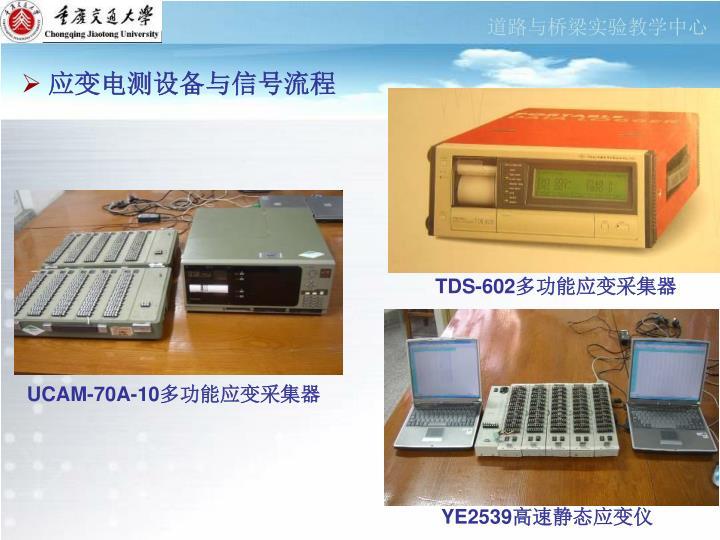 应变电测设备与信号流程