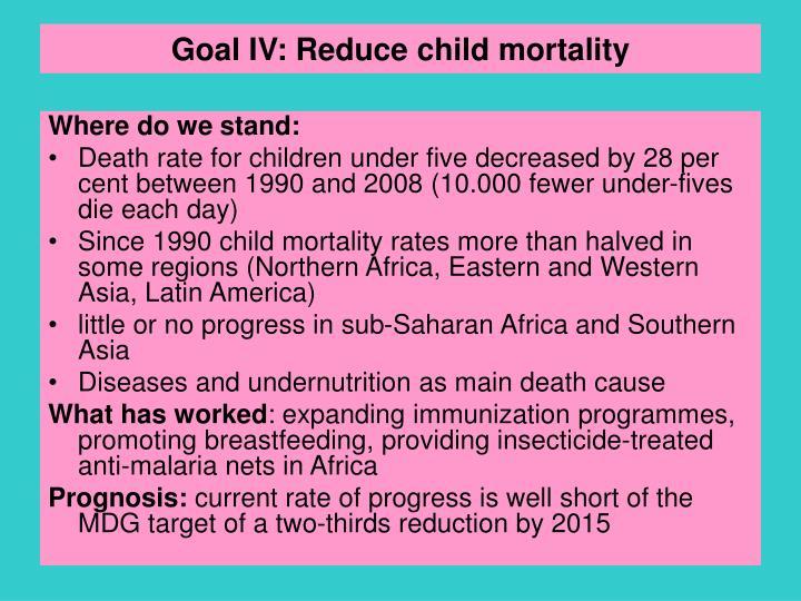 Goal IV: Reduce child mortality