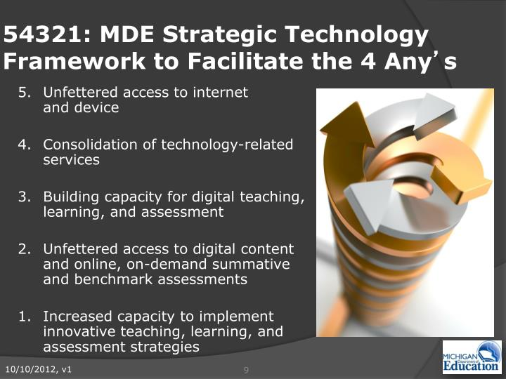54321: MDE Strategic Technology Framework to Facilitate the 4 Any