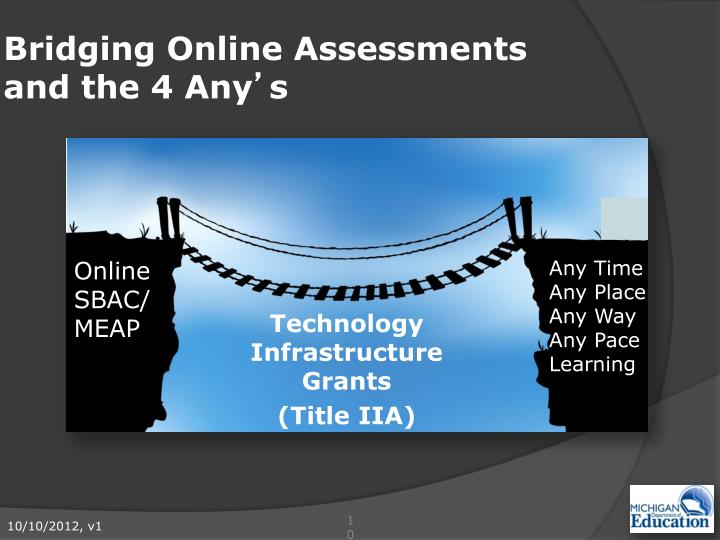 Bridging Online Assessments