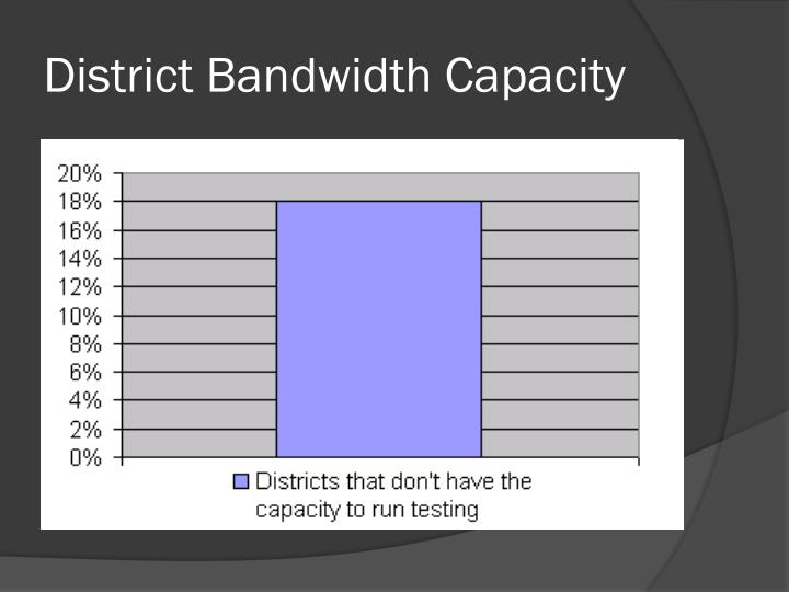 District Bandwidth Capacity