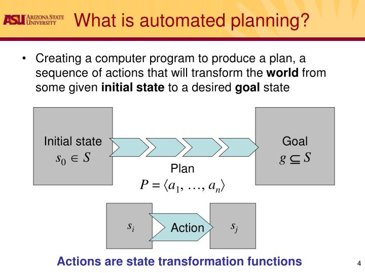 What is automated planning?