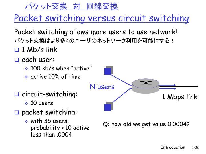 1 Mb/s link