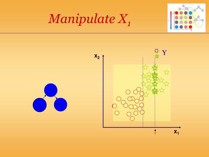 Manipulate X