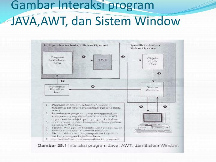 Gambar interaksi program java awt dan sistem window