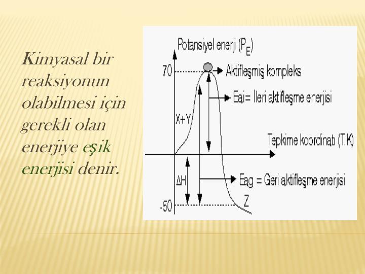 Kimyasal bir reaksiyonun olabilmesi için gerekli olan enerjiye