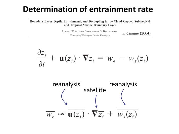 Determination of entrainment rate