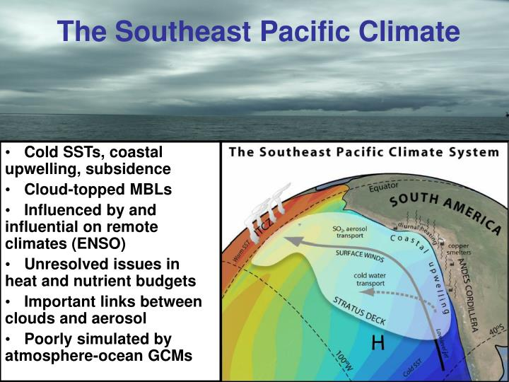 The Southeast Pacific Climate