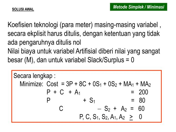 Metode Simplek / Minimasi