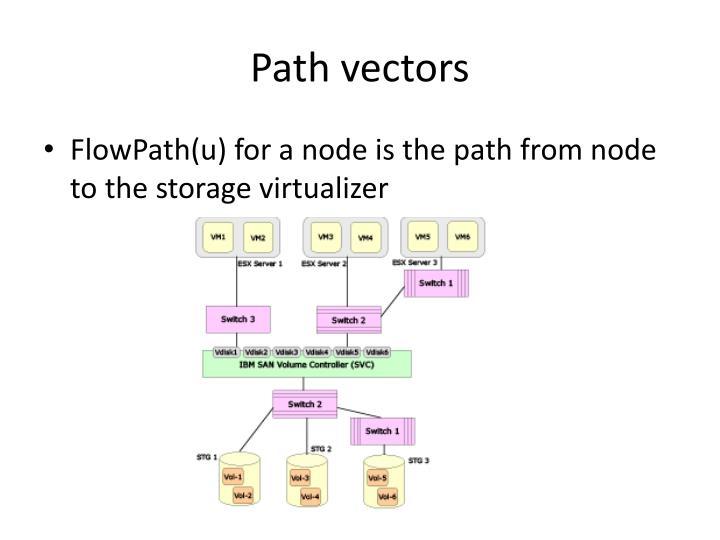 Path vectors