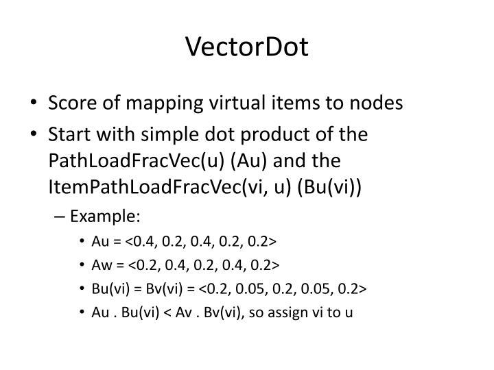 VectorDot