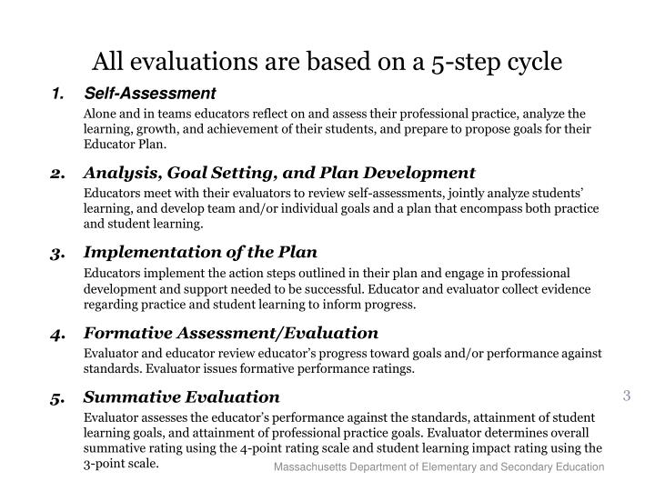 All evaluations are based on a 5 step cycle