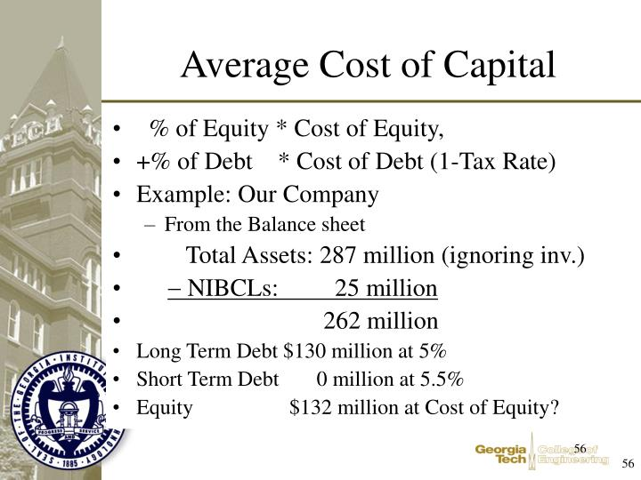 % of Equity * Cost of Equity,