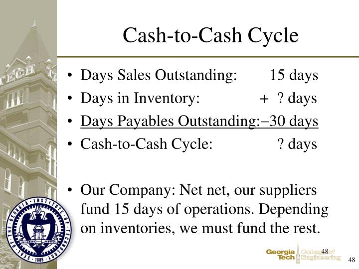 Days Sales Outstanding:        15 days