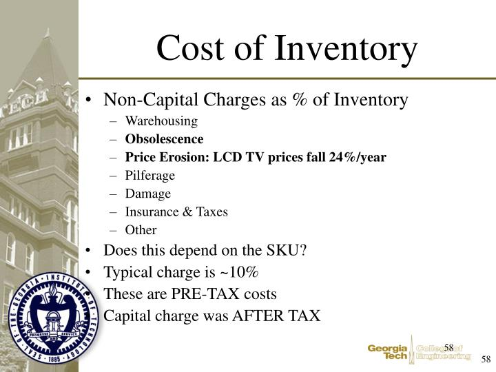 Non-Capital Charges as % of Inventory