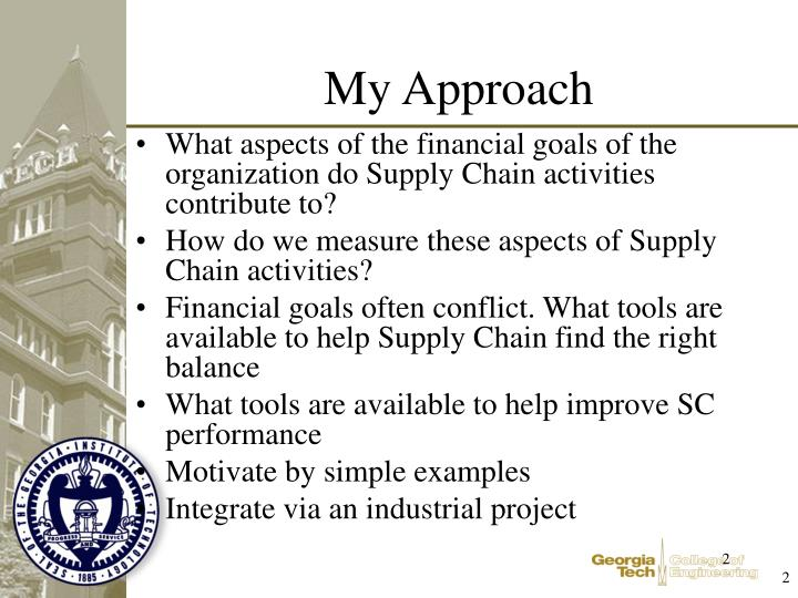 What aspects of the financial goals of the organization do Supply Chain activities contribute to?