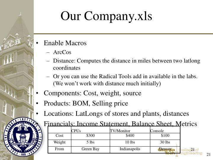 Our Company.xls