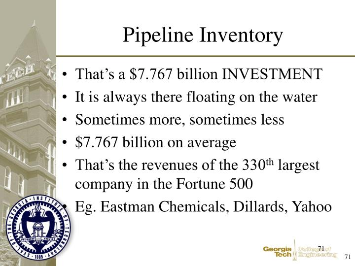 That's a $7.767 billion INVESTMENT