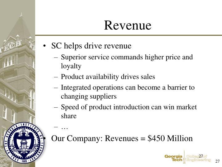 SC helps drive revenue