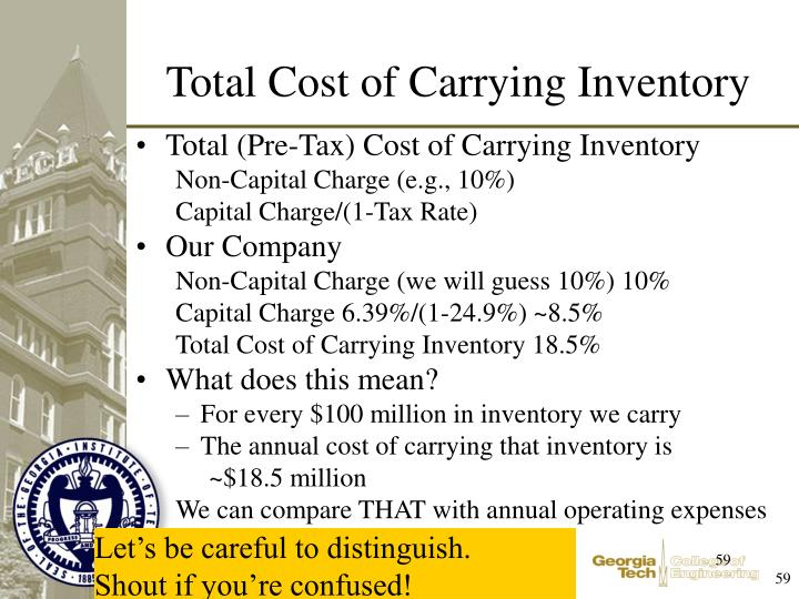 Total (Pre-Tax) Cost of Carrying Inventory