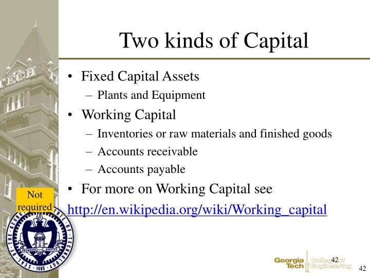 Fixed Capital Assets