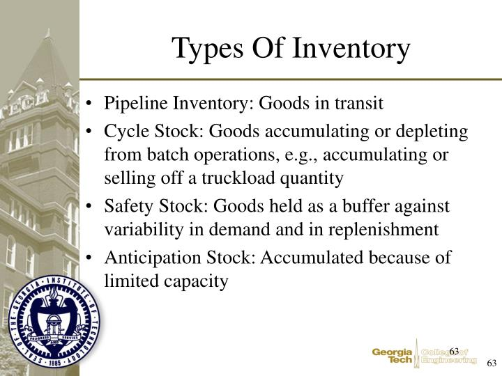 Pipeline Inventory: Goods in transit