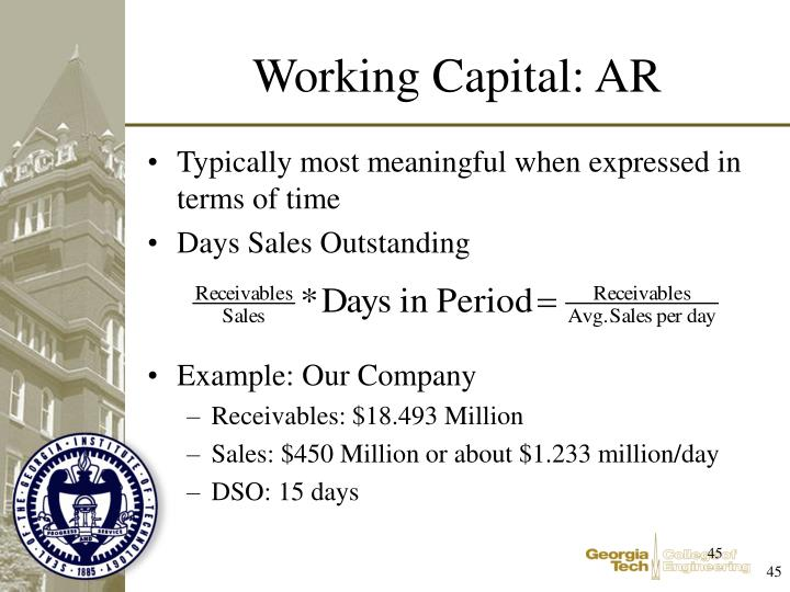 Working Capital: AR