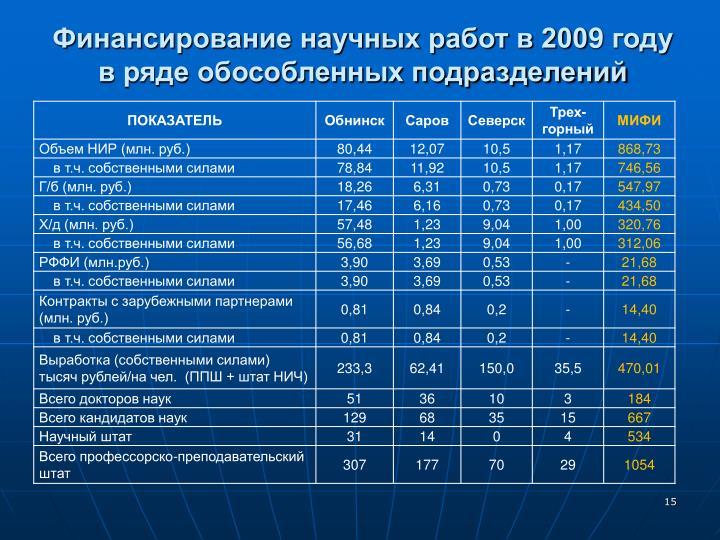 Финансирование научных работ в 200