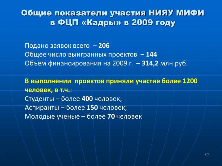 Общие показатели участия НИЯУ МИФИ в ФЦП «Кадры» в 2009 году