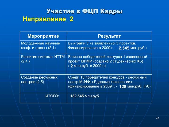 Участие в ФЦП Кадры