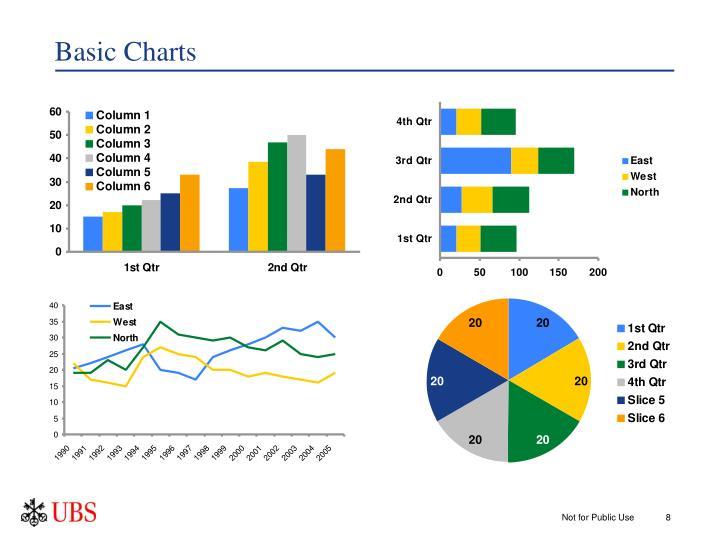 Basic Charts
