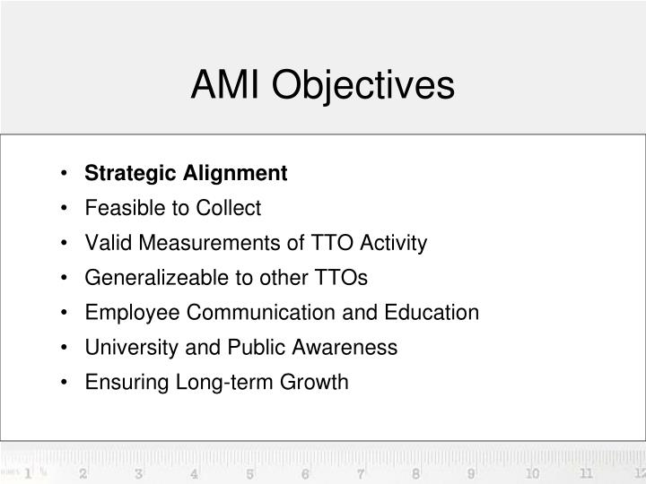 AMI Objectives