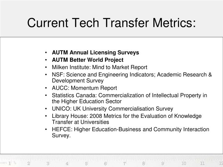 Current Tech Transfer Metrics: