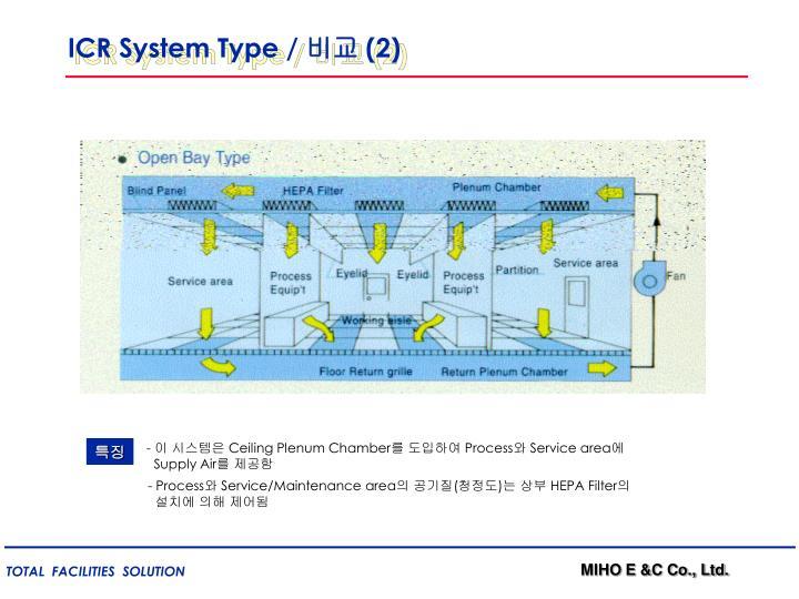 ICR System Type /